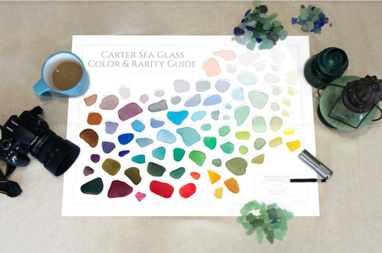 Sea Glass Rarity Guide